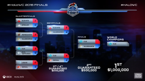 final-bracket-HaloCS